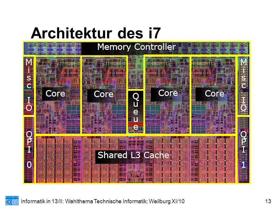 Informatik in 13/II: Wahlthema Technische Informatik; Weilburg XI/1013 Architektur des i7