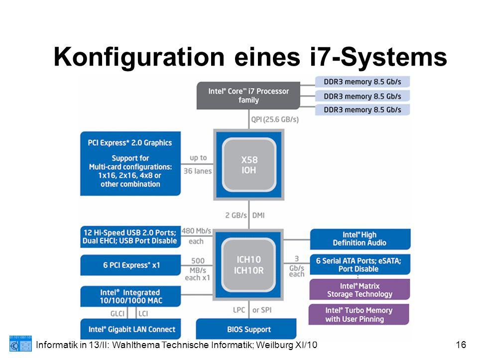 Informatik in 13/II: Wahlthema Technische Informatik; Weilburg XI/1016 Konfiguration eines i7-Systems
