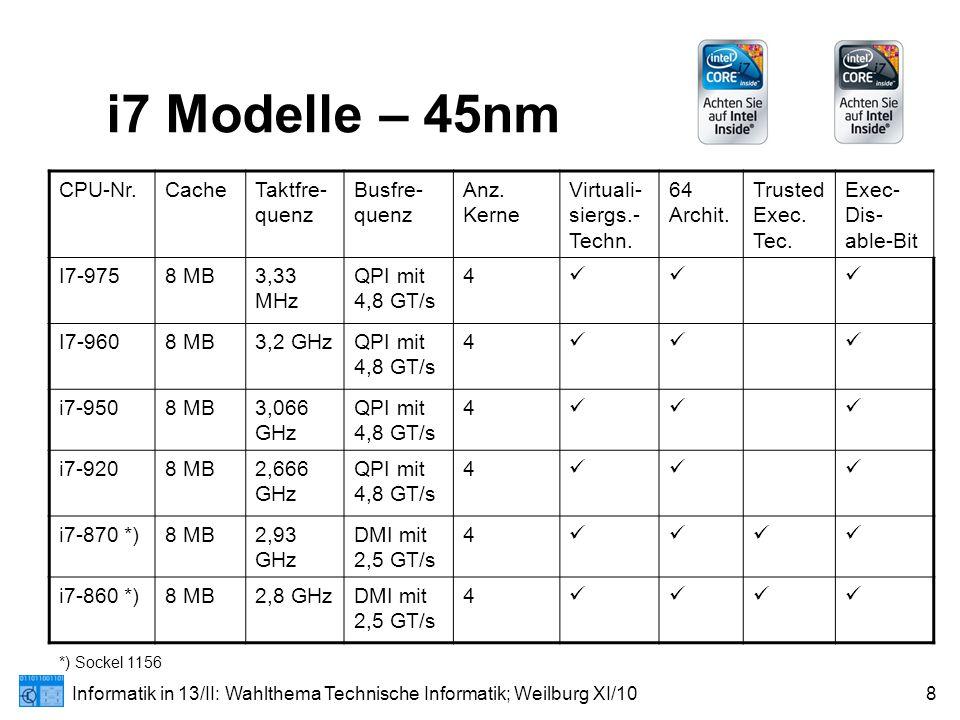 Informatik in 13/II: Wahlthema Technische Informatik; Weilburg XI/108 i7 Modelle – 45nm CPU-Nr.CacheTaktfre- quenz Busfre- quenz Anz.