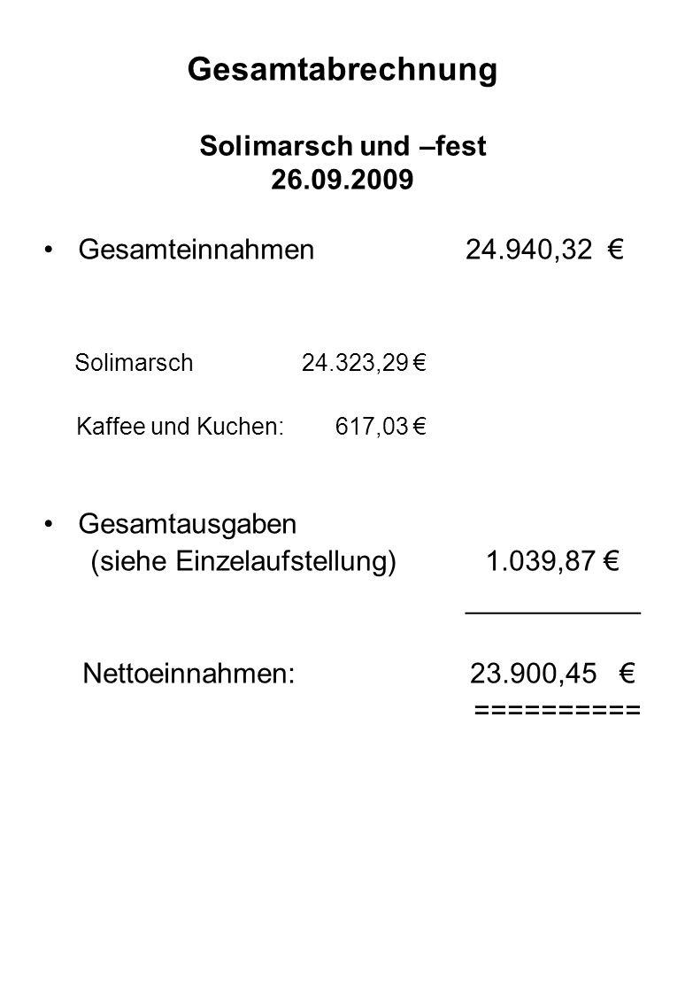 Gesamtabrechnung Solimarsch und –fest 26.09.2009 Gesamteinnahmen 24.940,32 € Solimarsch 24.323,29 € Kaffee und Kuchen: 617,03 € Gesamtausgaben (siehe