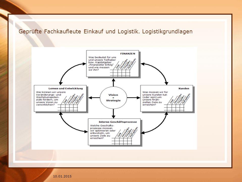 Geprüfte Fachkaufleute Einkauf und Logistik. Logistikgrundlagen 10.01.2015