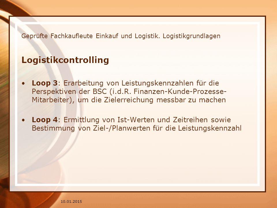 Geprüfte Fachkaufleute Einkauf und Logistik. Logistikgrundlagen Logistikcontrolling Loop 3: Erarbeitung von Leistungskennzahlen für die Perspektiven d