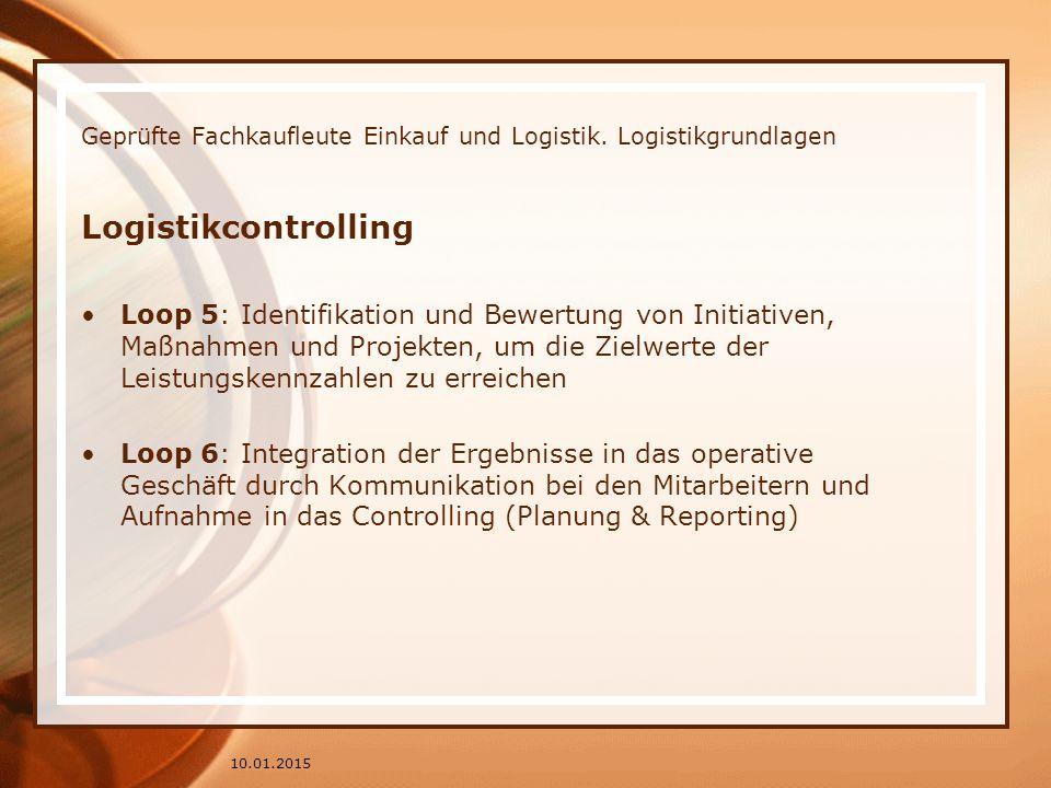Geprüfte Fachkaufleute Einkauf und Logistik. Logistikgrundlagen Logistikcontrolling Loop 5: Identifikation und Bewertung von Initiativen, Maßnahmen un