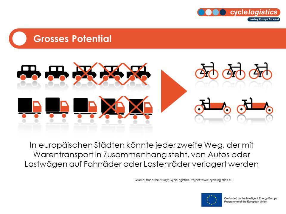 Potential für Lieferverkehr Beim Lieferverkehr könnte jeder vierte mit Warentransport verbundene Weg von motorisierten Fahrzeugen auf Lastenräder verlagert werden Quelle: Baseline Study; Cyclelogistics Project; www.cyclelogistics.eu