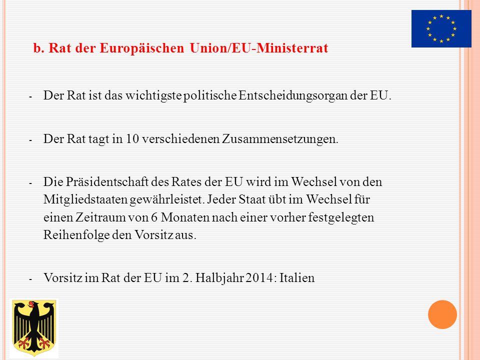 - Der Rat ist das wichtigste politische Entscheidungsorgan der EU. - Der Rat tagt in 10 verschiedenen Zusammensetzungen. - Die Präsidentschaft des Rat