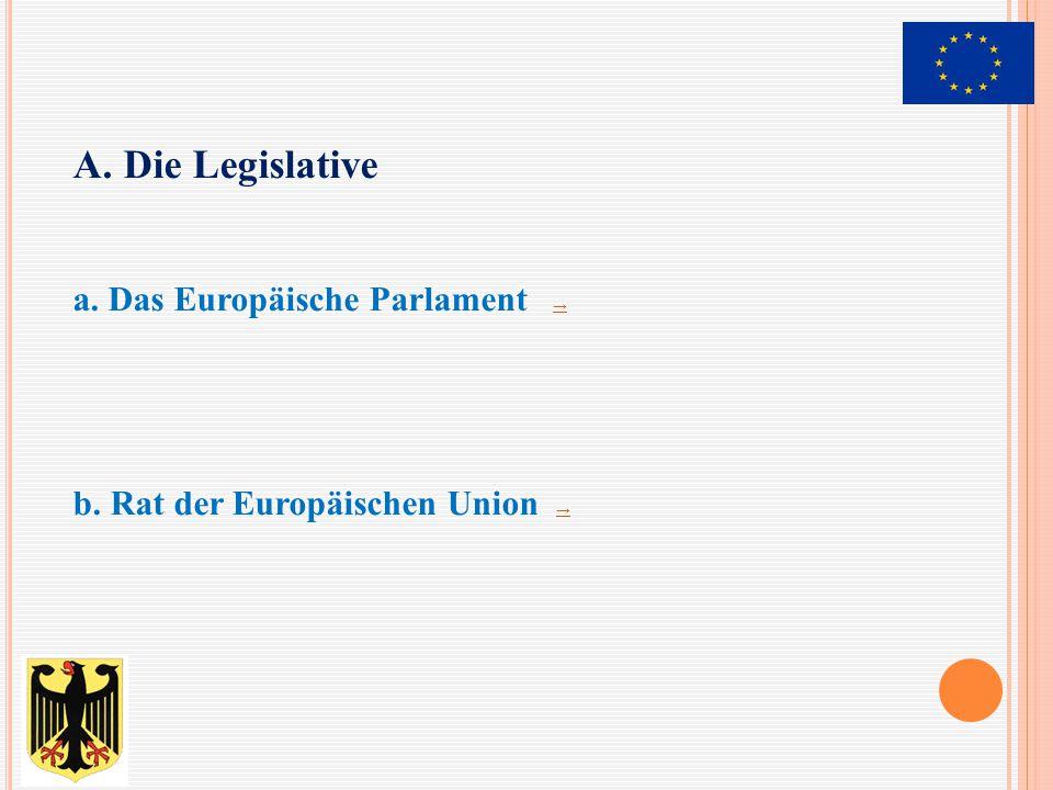 a. Das Europäische Parlament → → b. Rat der Europäischen Union → → A. Die Legislative