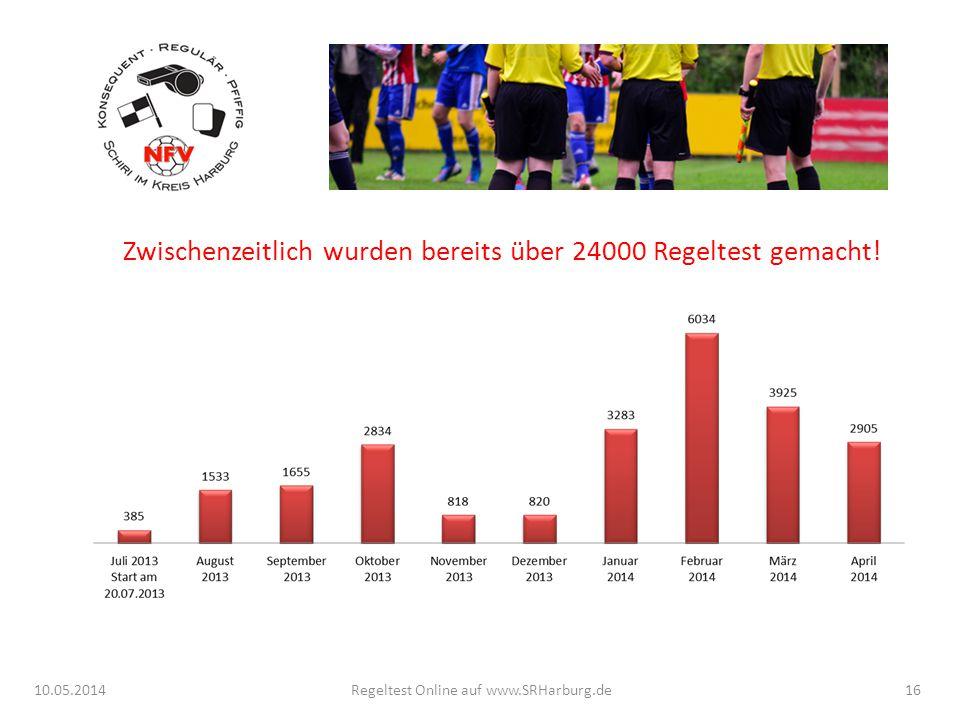 10.05.2014Regeltest Online auf www.SRHarburg.de Zwischenzeitlich wurden bereits über 24000 Regeltest gemacht! 16