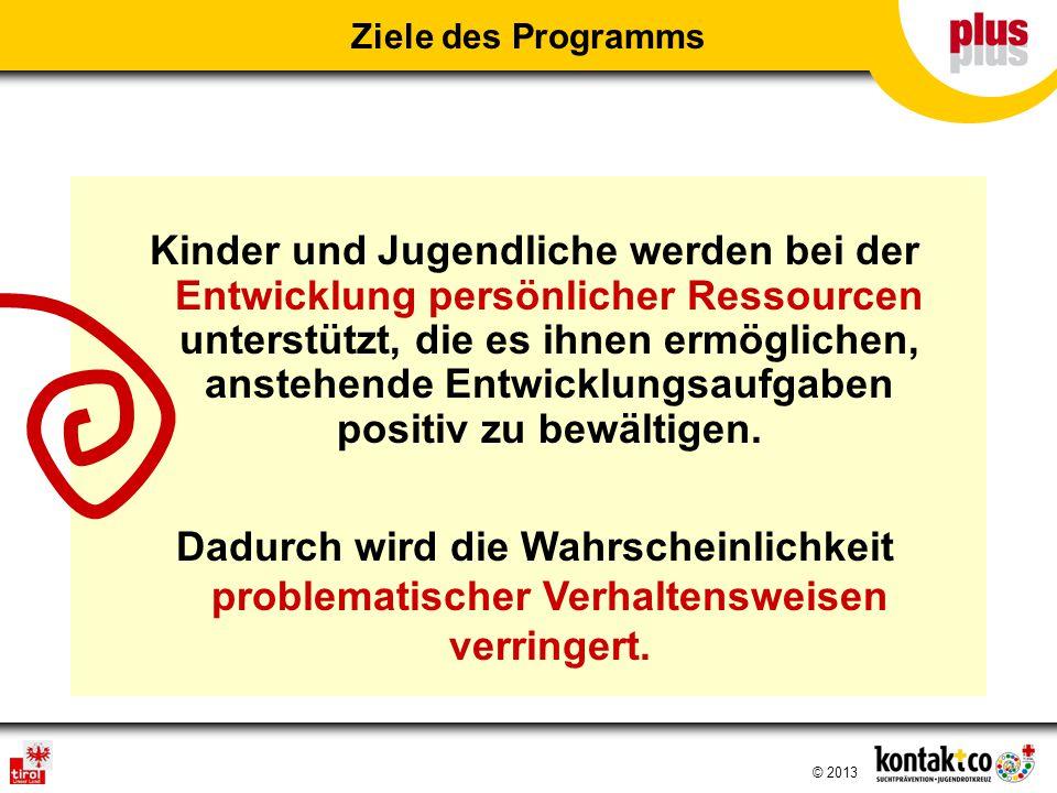 © 2013 Themen Die Klasse Ich selbst Die anderen Konsum Miteinander 5.