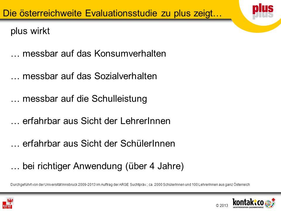 © 2013 plus wirkt … messbar auf das Konsumverhalten … messbar auf das Sozialverhalten … messbar auf die Schulleistung … erfahrbar aus Sicht der LehrerInnen … erfahrbar aus Sicht der SchülerInnen … bei richtiger Anwendung (über 4 Jahre) Durchgeführt von der Universität Innsbruck 2009-2013 im Auftrag der ARGE Suchtpräv.; ca.