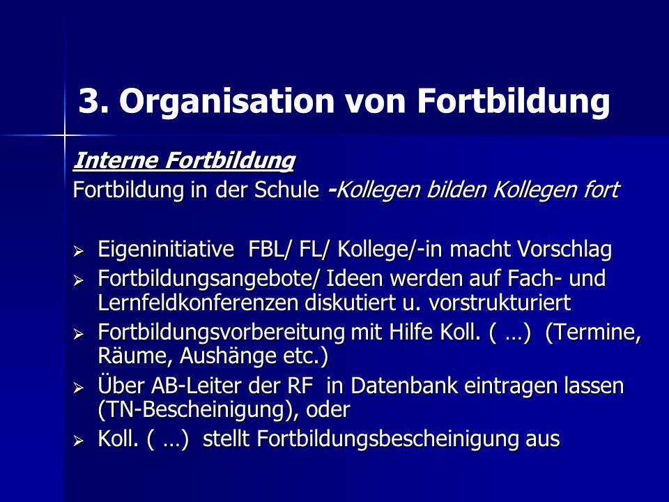 3. Organisation von Fortbildung Interne Fortbildung Fortbildung in der Schule -Kollegen bilden Kollegen fort  Eigeninitiative FBL/ FL/ Kollege/-in ma