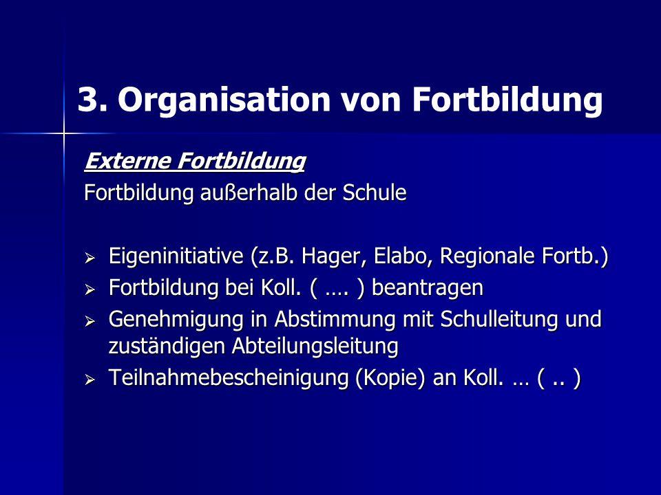 3. Organisation von Fortbildung Externe Fortbildung Fortbildung außerhalb der Schule  Eigeninitiative (z.B. Hager, Elabo, Regionale Fortb.)  Fortbil