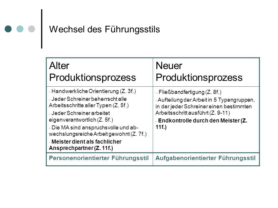 Wechsel des Führungsstils Alter Produktionsprozess Neuer Produktionsprozess - Handwerkliche Orientierung (Z. 3f.) - Jeder Schreiner beherrscht alle Ar