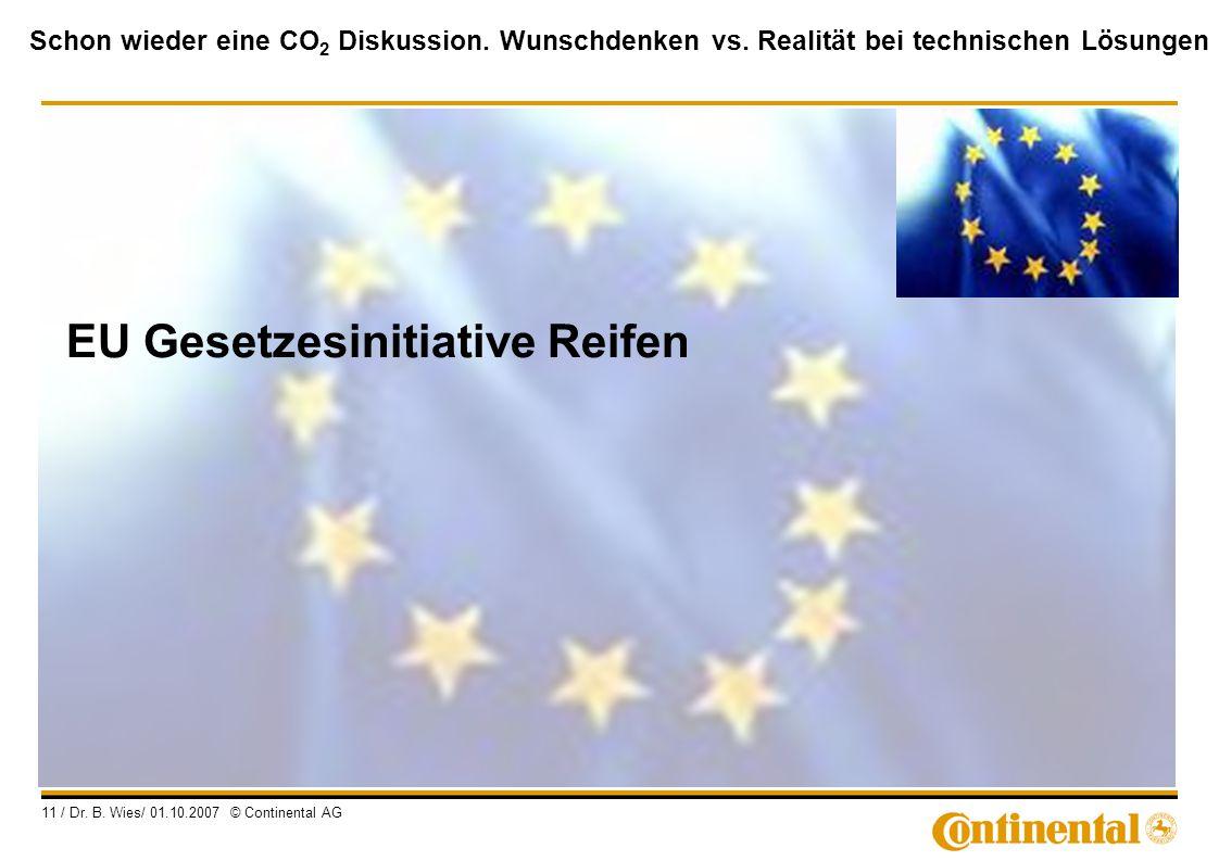 Schon wieder eine CO 2 Diskussion. Wunschdenken vs. Realität bei technischen Lösungen 11 / Dr. B. Wies/ 01.10.2007 © Continental AG EU Gesetzesinitiat
