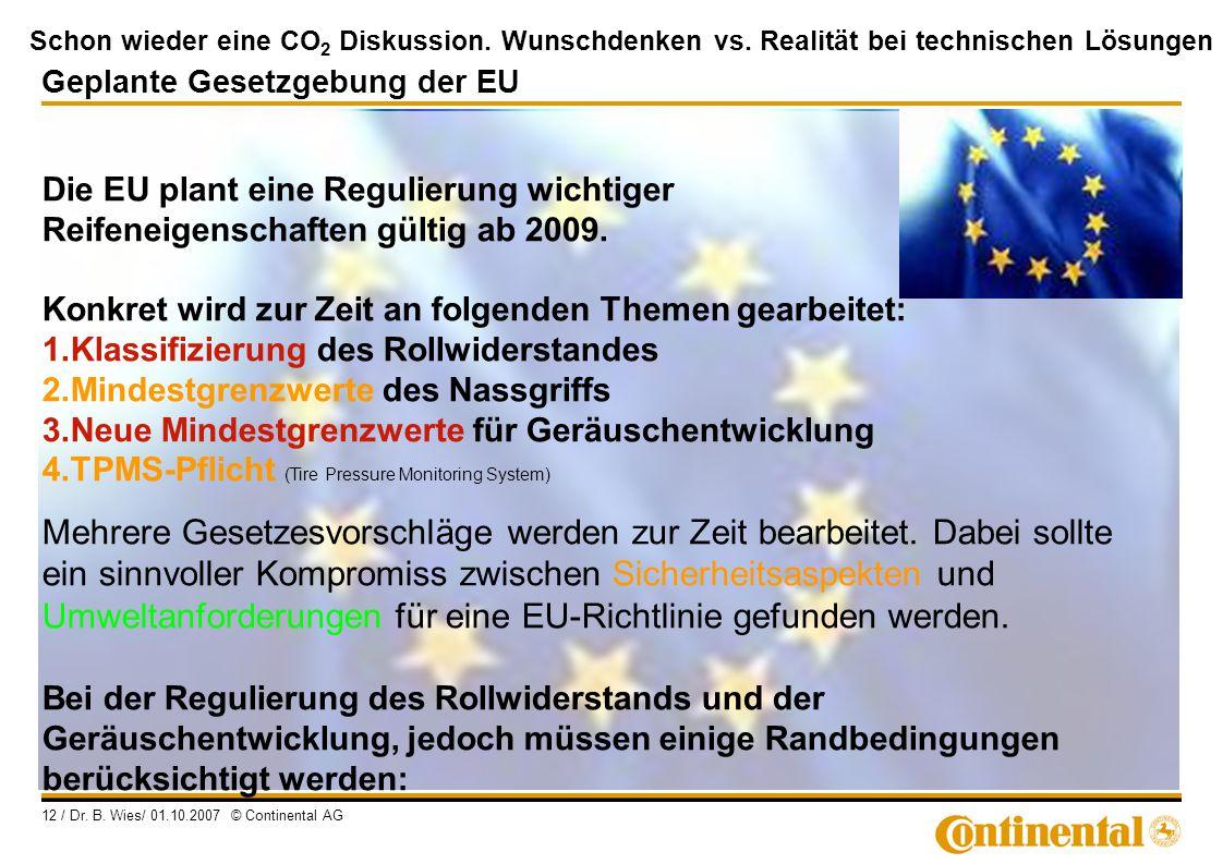 Schon wieder eine CO 2 Diskussion. Wunschdenken vs. Realität bei technischen Lösungen 12 / Dr. B. Wies/ 01.10.2007 © Continental AG Die EU plant eine