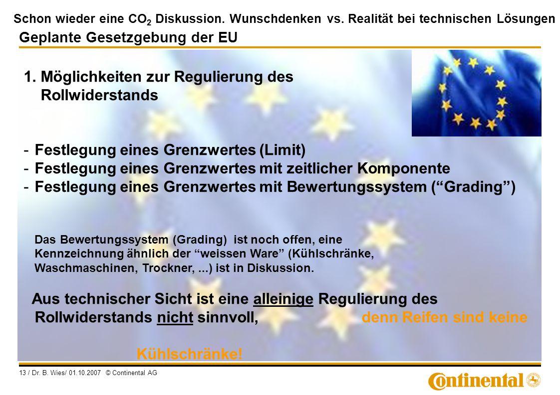 Schon wieder eine CO 2 Diskussion. Wunschdenken vs. Realität bei technischen Lösungen 13 / Dr. B. Wies/ 01.10.2007 © Continental AG 1. Möglichkeiten z