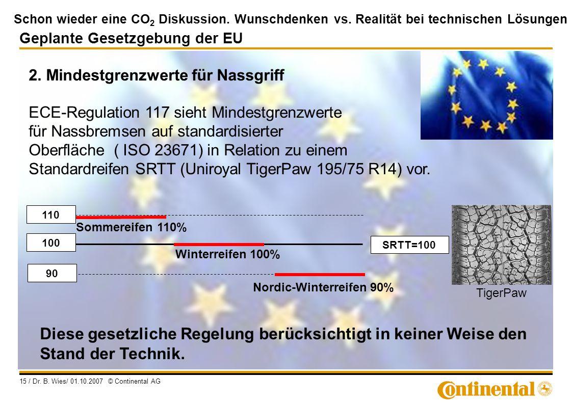 Schon wieder eine CO 2 Diskussion. Wunschdenken vs. Realität bei technischen Lösungen 15 / Dr. B. Wies/ 01.10.2007 © Continental AG 2. Mindestgrenzwer