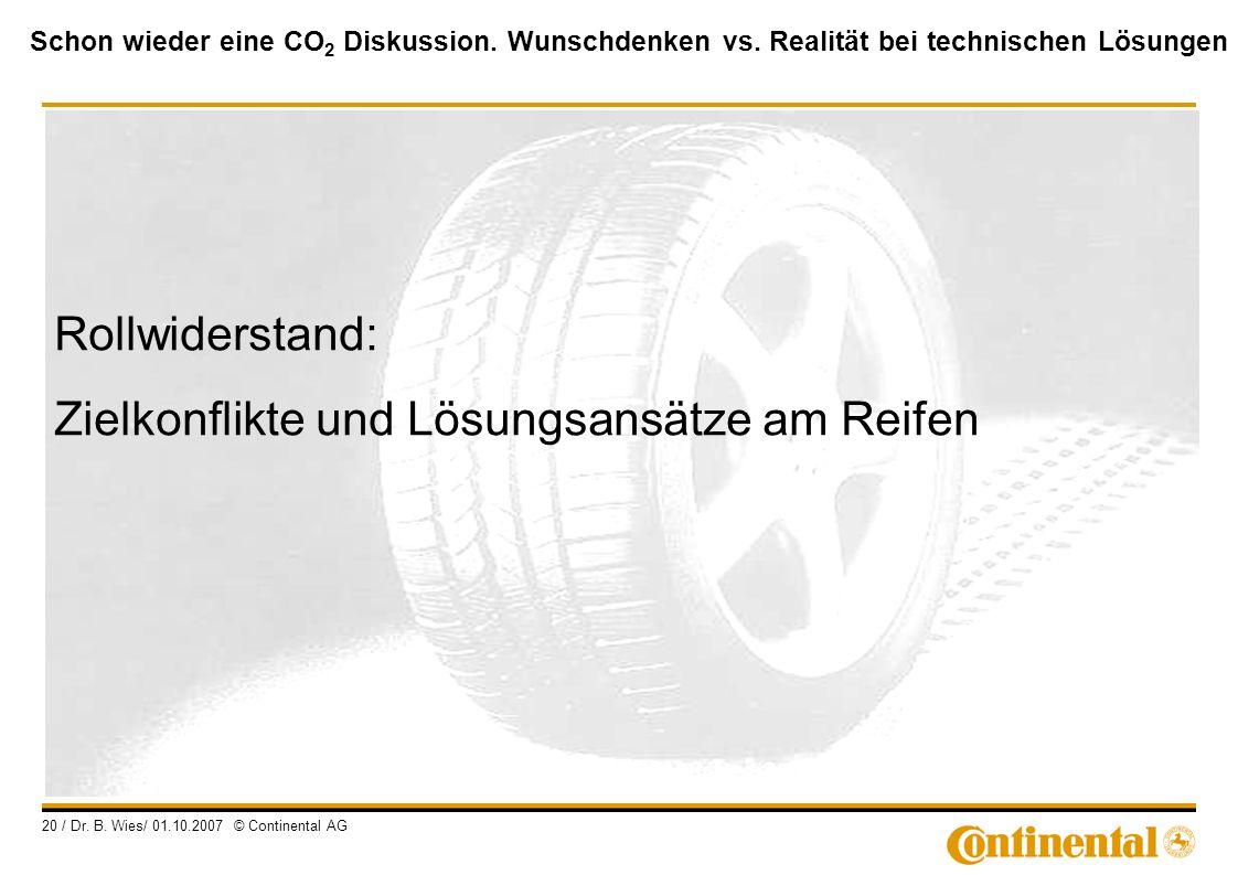 Schon wieder eine CO 2 Diskussion. Wunschdenken vs. Realität bei technischen Lösungen 20 / Dr. B. Wies/ 01.10.2007 © Continental AG Rollwiderstand: Zi