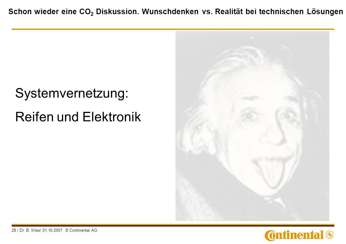 Schon wieder eine CO 2 Diskussion. Wunschdenken vs. Realität bei technischen Lösungen 28 / Dr. B. Wies/ 01.10.2007 © Continental AG Systemvernetzung: