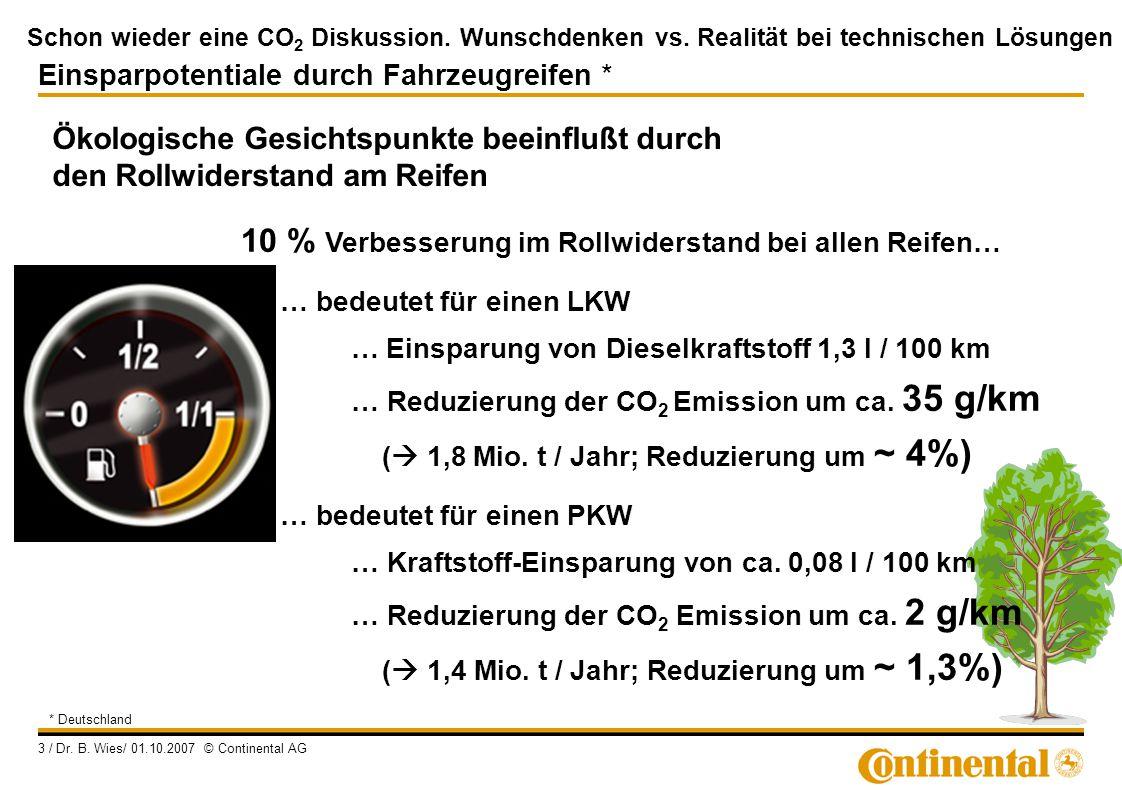 Schon wieder eine CO 2 Diskussion. Wunschdenken vs. Realität bei technischen Lösungen 3 / Dr. B. Wies/ 01.10.2007 © Continental AG Ökologische Gesicht