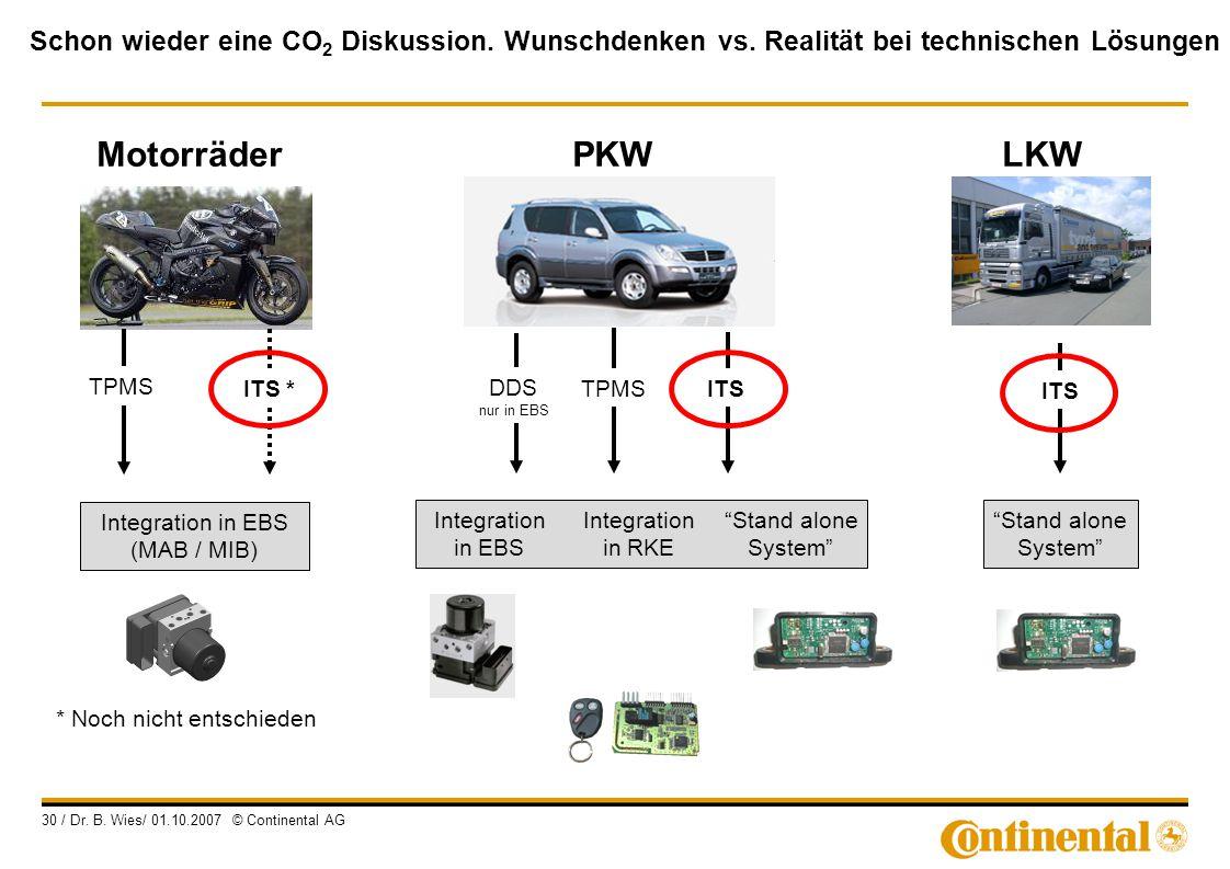 Schon wieder eine CO 2 Diskussion. Wunschdenken vs. Realität bei technischen Lösungen 30 / Dr. B. Wies/ 01.10.2007 © Continental AG Integration in EBS