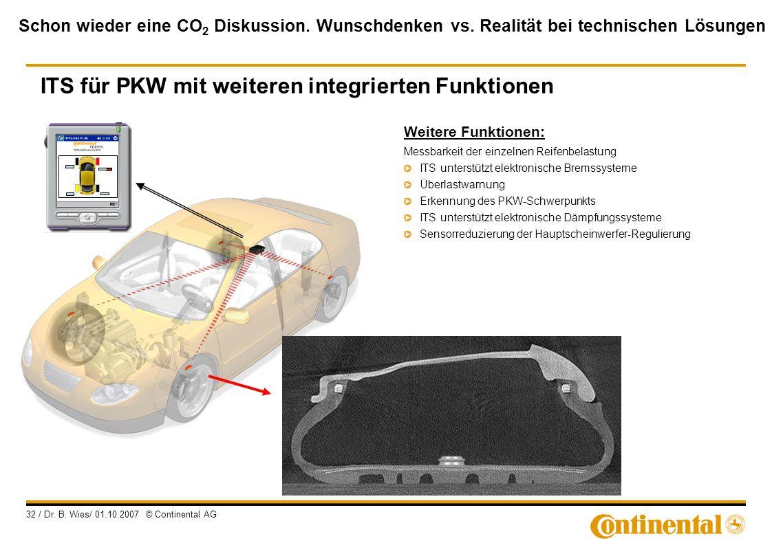 Schon wieder eine CO 2 Diskussion. Wunschdenken vs. Realität bei technischen Lösungen 32 / Dr. B. Wies/ 01.10.2007 © Continental AG ITS für PKW mit we