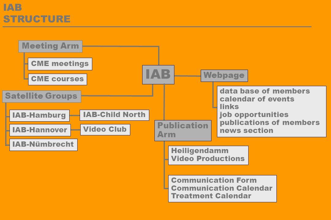 INTERDISZIPLINÄRER ARBEITSKREIS BEWEGUNGSSTÖRUNGEN Zusammenfassung IABs Bestand über >6 J.