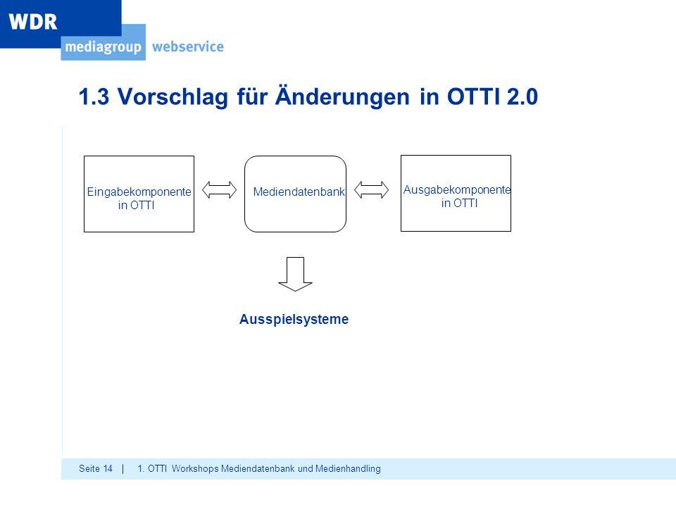Seite 14 1.3 Vorschlag für Änderungen in OTTI 2.0 1. OTTI Workshops Mediendatenbank und Medienhandling Eingabekomponente in OTTI Mediendatenbank Aussp
