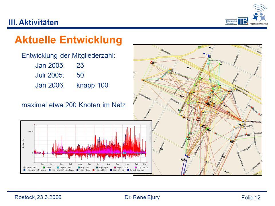 Rostock, 23.3.2006 Dr. René Ejury Folie 12 Aktuelle Entwicklung Entwicklung der Mitgliederzahl: Jan 2005:25 Juli 2005:50 Jan 2006:knapp 100 maximal et