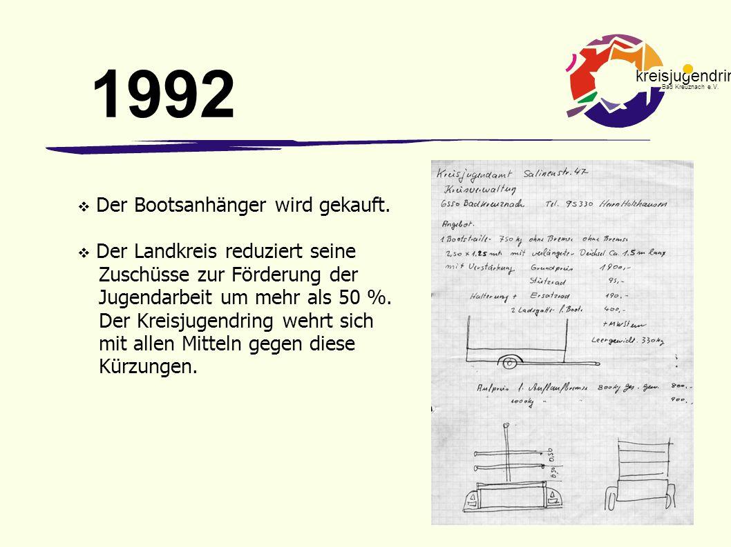 kreisjugendring Bad Kreuznach e.V.  Der Bootsanhänger wird gekauft.  Der Landkreis reduziert seine Zuschüsse zur Förderung der Jugendarbeit um mehr