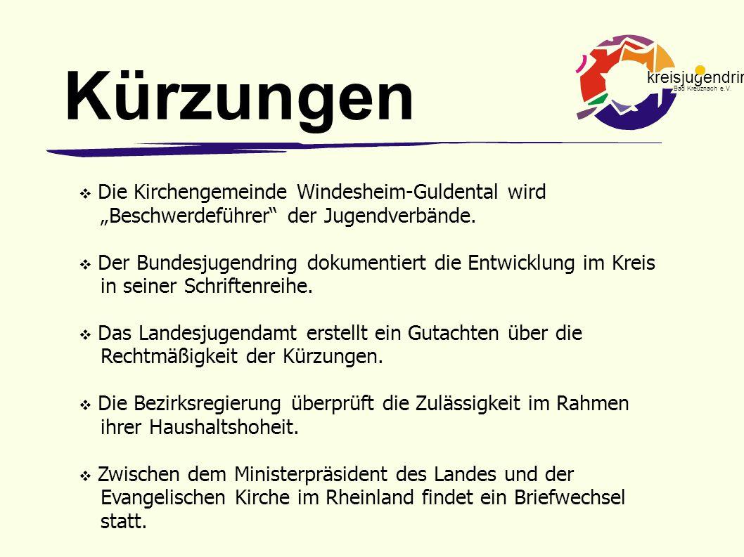 """kreisjugendring Bad Kreuznach e.V.  Die Kirchengemeinde Windesheim-Guldental wird """"Beschwerdeführer"""" der Jugendverbände.  Der Bundesjugendring dokum"""