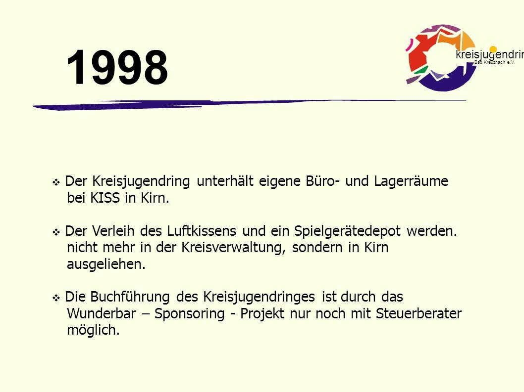kreisjugendring Bad Kreuznach e.V.  Der Kreisjugendring unterhält eigene Büro- und Lagerräume bei KISS in Kirn.  Der Verleih des Luftkissens und ein