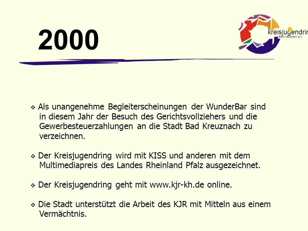 kreisjugendring Bad Kreuznach e.V.  Als unangenehme Begleiterscheinungen der WunderBar sind in diesem Jahr der Besuch des Gerichtsvollziehers und die