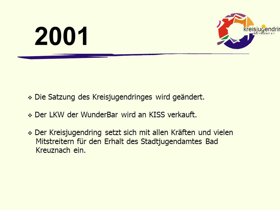 kreisjugendring Bad Kreuznach e.V.  Die Satzung des Kreisjugendringes wird geändert.  Der LKW der WunderBar wird an KISS verkauft.  Der Kreisjugend