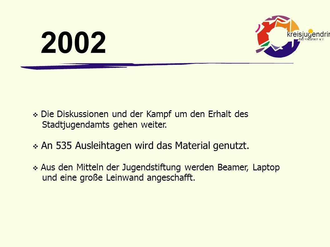 kreisjugendring Bad Kreuznach e.V. 2002  Die Diskussionen und der Kampf um den Erhalt des Stadtjugendamts gehen weiter.  An 535 Ausleihtagen wird da