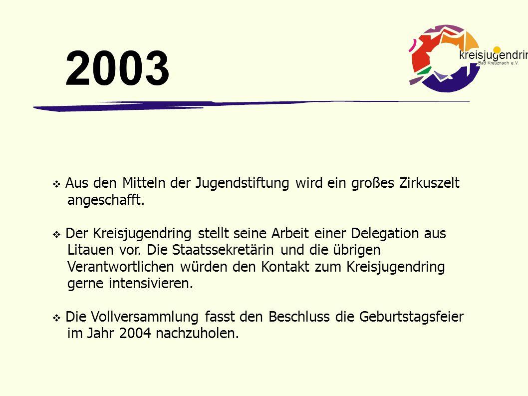 kreisjugendring Bad Kreuznach e.V.  Aus den Mitteln der Jugendstiftung wird ein großes Zirkuszelt angeschafft.  Der Kreisjugendring stellt seine Arb