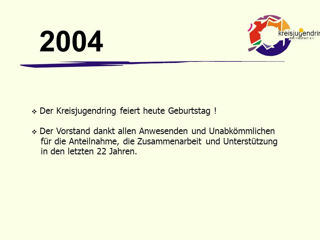 kreisjugendring Bad Kreuznach e.V.  Der Kreisjugendring feiert heute Geburtstag !  Der Vorstand dankt allen Anwesenden und Unabkömmlichen für die An