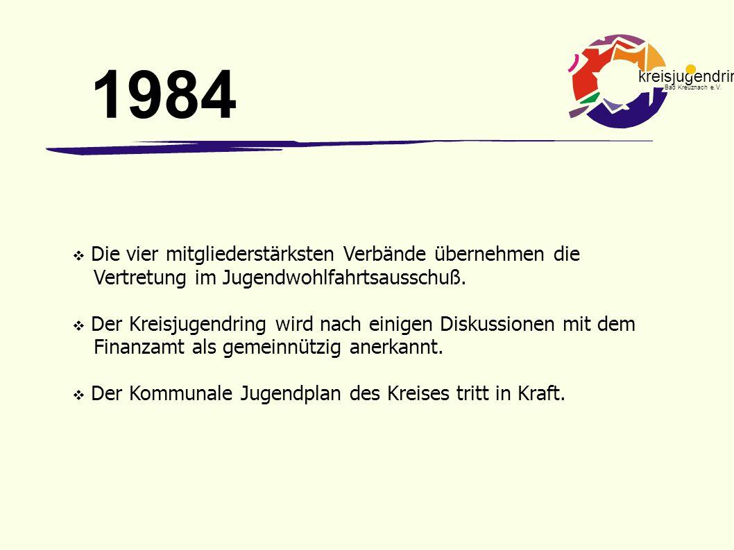 kreisjugendring Bad Kreuznach e.V.  Die vier mitgliederstärksten Verbände übernehmen die Vertretung im Jugendwohlfahrtsausschuß.  Der Kreisjugendrin