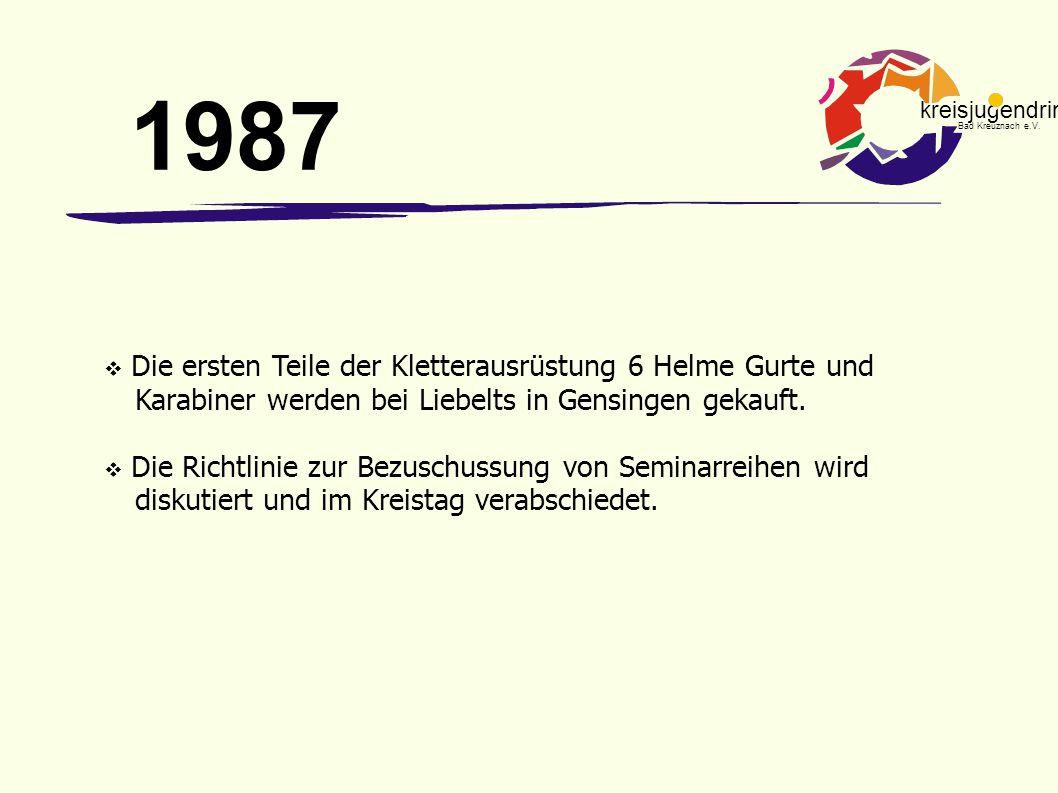 kreisjugendring Bad Kreuznach e.V.  Die ersten Teile der Kletterausrüstung 6 Helme Gurte und Karabiner werden bei Liebelts in Gensingen gekauft.  Di