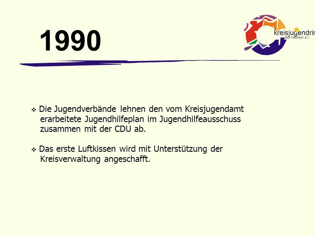 kreisjugendring Bad Kreuznach e.V.  Die Jugendverbände lehnen den vom Kreisjugendamt erarbeitete Jugendhilfeplan im Jugendhilfeausschuss zusammen mit