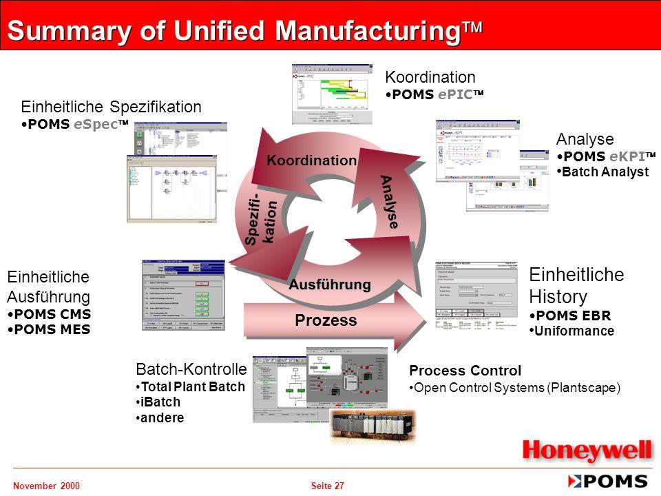 November 2000 Seite 27 Einheitliche Spezifikation POMS eSpec Einheitliche Ausführung POMS CMS POMS MES Batch-Kontrolle Total Plant Batch iBatch ander