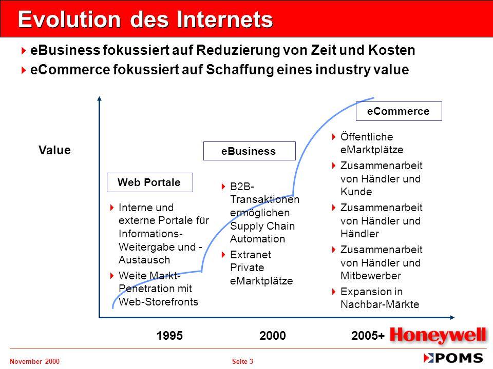 November 2000 Seite 3 Evolution des Internets Value  eBusiness fokussiert auf Reduzierung von Zeit und Kosten  eCommerce fokussiert auf Schaffung ei