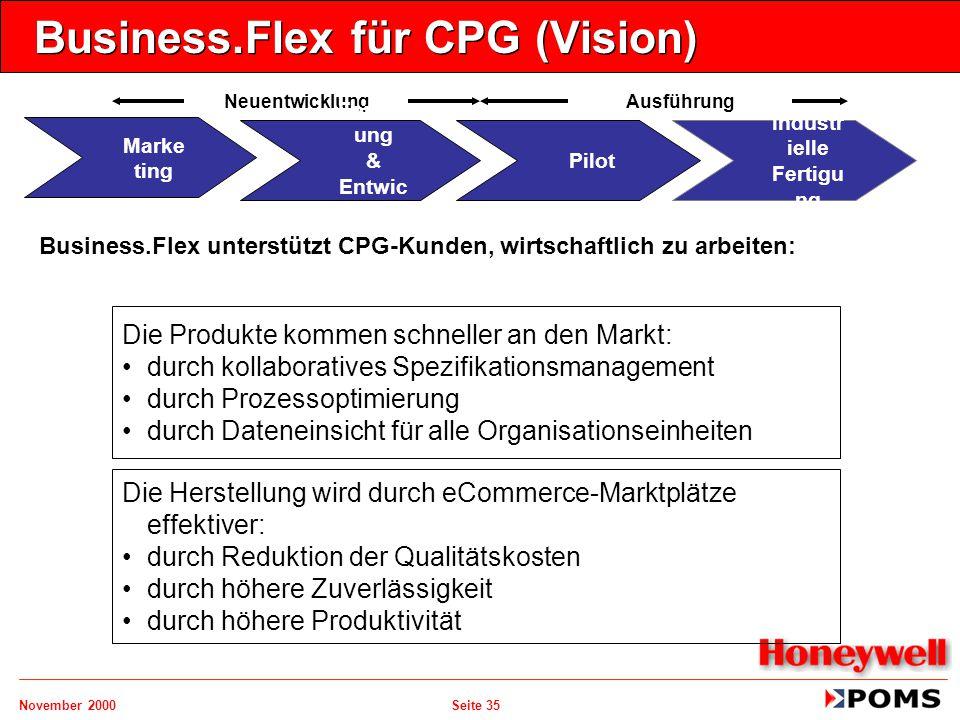November 2000 Seite 35 Business.Flex für CPG (Vision) Industr ielle Fertigu ng Pilot Marke ting NeuentwicklungAusführung Business.Flex unterstützt CPG