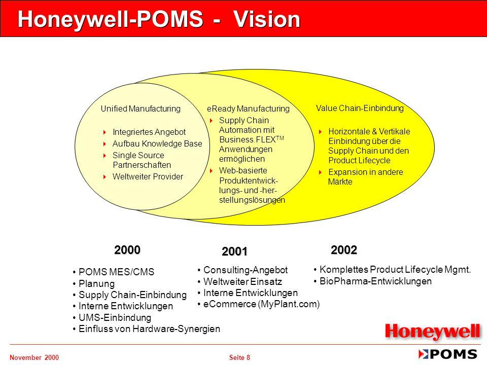 November 2000 Seite 8 Honeywell-POMS - Vision Unified Manufacturing  Integriertes Angebot  Aufbau Knowledge Base  Single Source Partnerschaften  W