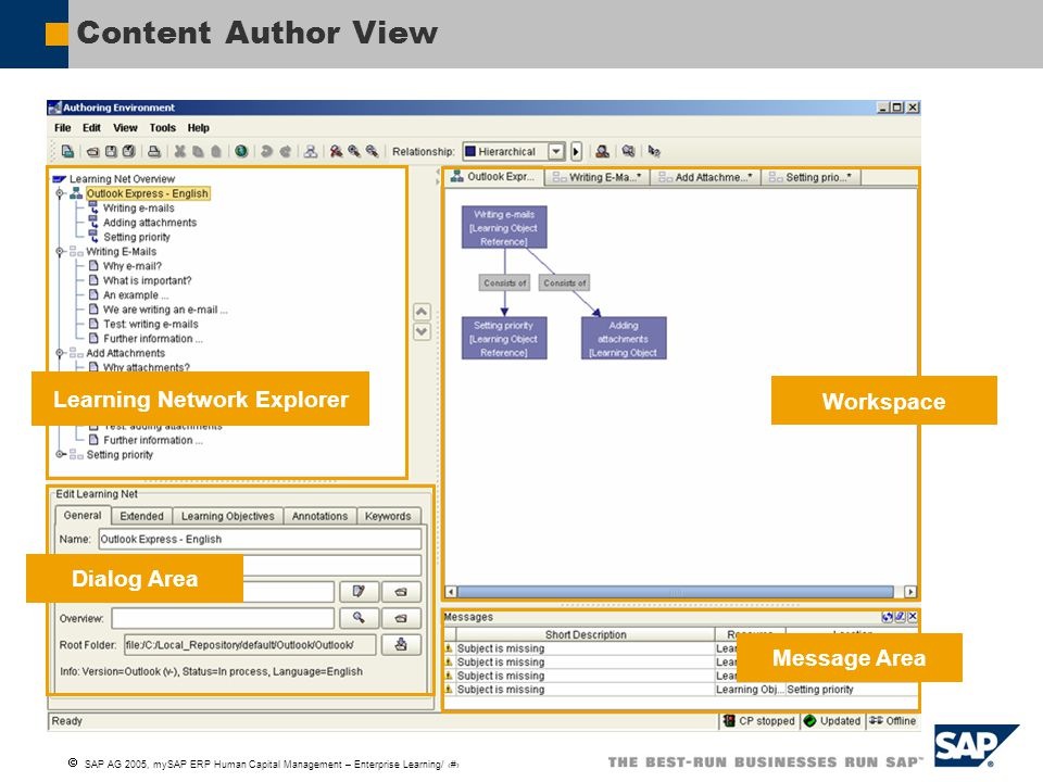  SAP AG 2005, mySAP ERP Human Capital Management – Enterprise Learning/ 13 Content Author View Learning Network Explorer Dialog Area Workspace Messag