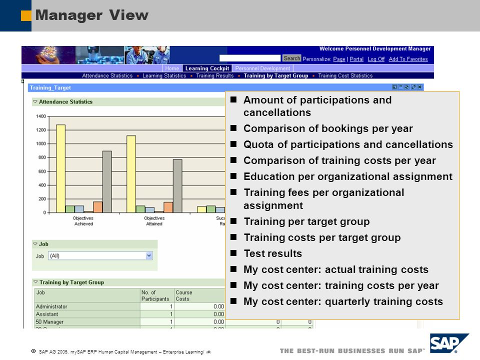  SAP AG 2005, mySAP ERP Human Capital Management – Enterprise Learning/ 15 Manager View Amount of participations and cancellations Comparison of bookings per year Quota of participations and cancellations Comparison of training costs per year Education per organizational assignment Training fees per organizational assignment Training per target group Training costs per target group Test results My cost center: actual training costs My cost center: training costs per year My cost center: quarterly training costs