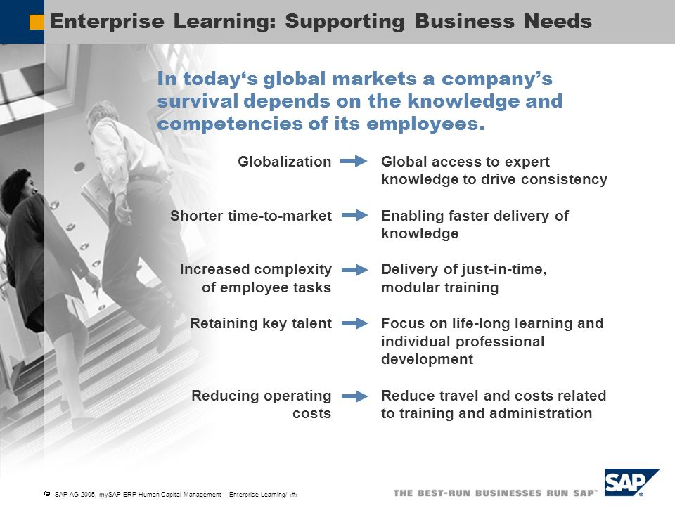 SAP AG 2005, mySAP ERP Human Capital Management – Enterprise Learning/ 3 Enterprise Learning: Supporting Business Needs In today's global markets a