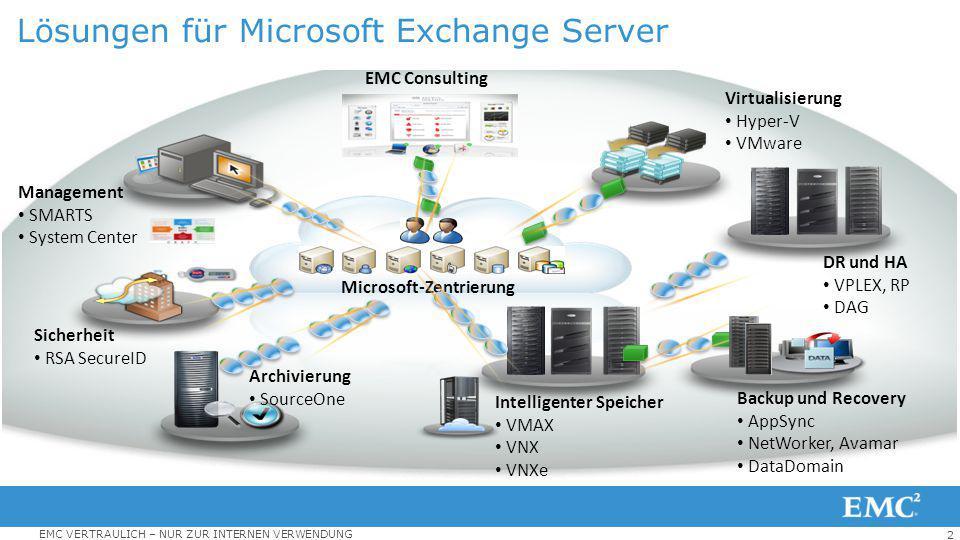 2 EMC VERTRAULICH – NUR ZUR INTERNEN VERWENDUNG Management SMARTS System Center Microsoft-Zentrierung EMC Consulting Virtualisierung Hyper-V VMware Si