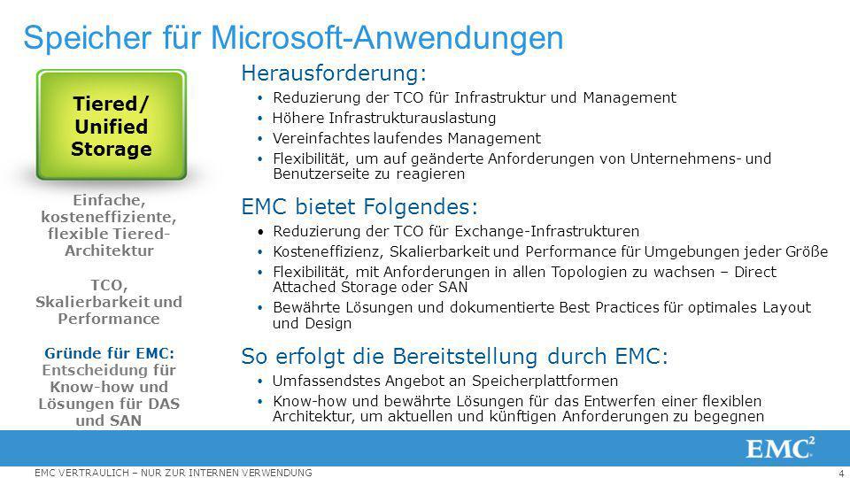 4 EMC VERTRAULICH – NUR ZUR INTERNEN VERWENDUNG Speicher für Microsoft-Anwendungen Tiered/ Unified Storage Einfache, kosteneffiziente, flexible Tiered