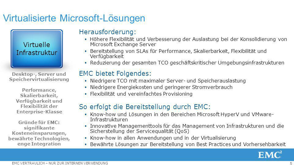 5 EMC VERTRAULICH – NUR ZUR INTERNEN VERWENDUNG Virtualisierte Microsoft-Lösungen Virtuelle Infrastruktur Desktop-, Server und Speichervirtualisierung