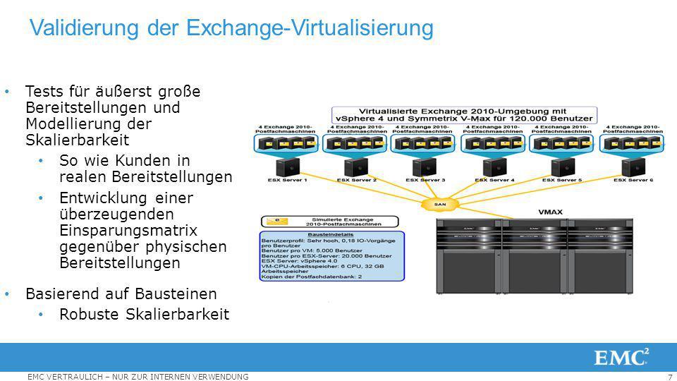 7 EMC VERTRAULICH – NUR ZUR INTERNEN VERWENDUNG Validierung der Exchange-Virtualisierung Tests für äußerst große Bereitstellungen und Modellierung der